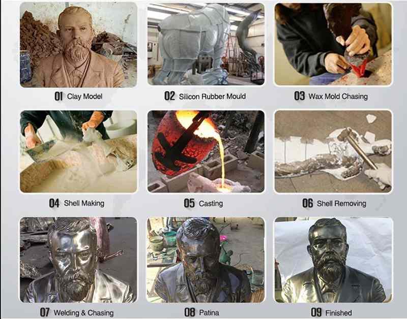 Casting Bronze Mandela Bust Statue