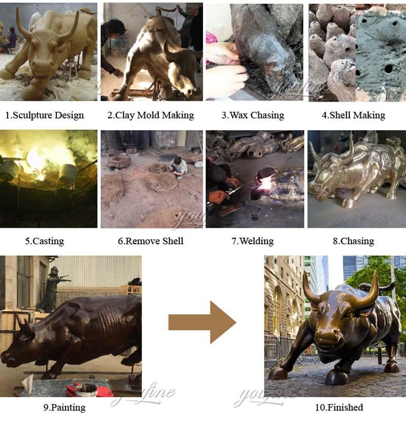 RestaurantDecoration Large Bronze Bull Statue for
